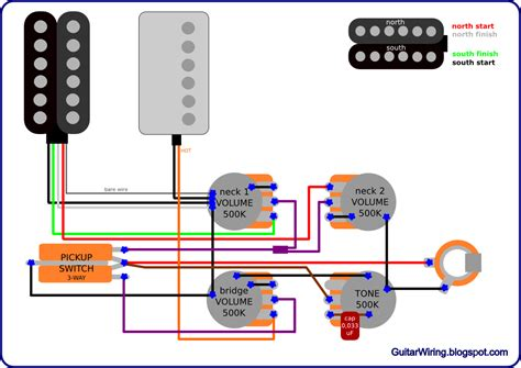 The Guitar Wiring Blog Diagrams Tips Gibson Meets