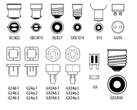 light bulb socket types adaptor e40 to e27adaptor e40 to e27