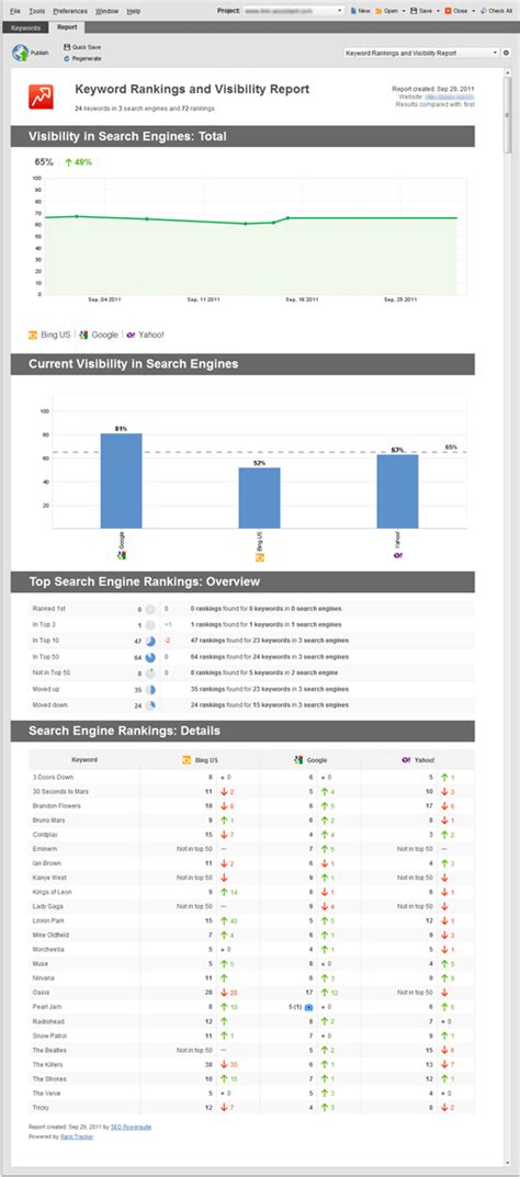 Better Search Engine Ranking by Rank Tracker Enterprise Create Search Engine Rankings