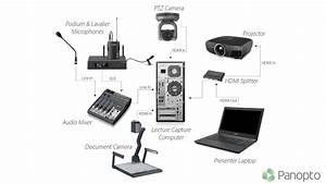 Audio Mixer Setup Diagram