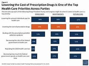 Trump's abandoned promise to bring down drug prices ...