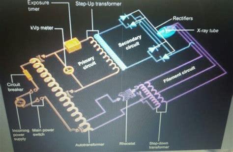 Ray Circuit That What Rheostat Rad Tech