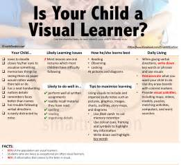 Visual Learners Learning Styles