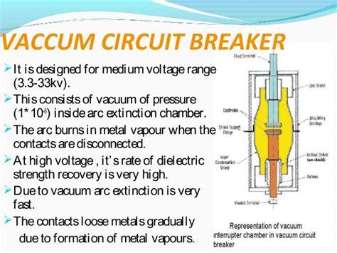 Circuitbreaker High Voltage Circuit
