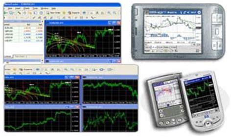 foreign exchange trading platforms forex broker valas trading platform trade