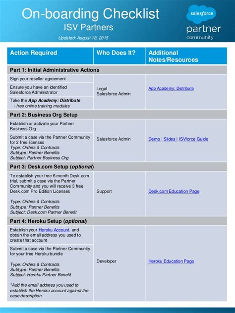 onboarding template onboarding checklist for isvforce and oem partners
