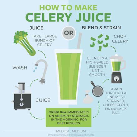 celery juice medical medium benefits health medicalmedium detox juices stomach plus snacks
