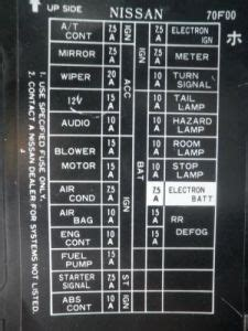 1995 Nissan Pathfinder Fuse Box Diagram by 1995 Nissan 240sx Interior Fuse Box Diagram Brokeasshome