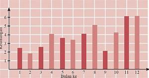 Galih U0026 39 S Blog  Penyajian Data Statistik Dalam Bentuk Tabel