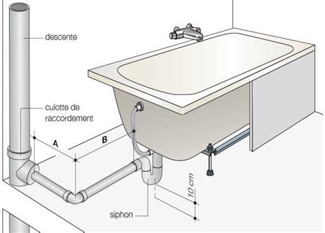 pompe de relevage pour cuisine meuble salle de bain ikea occasion 4 baignoire sous pente hauteur une salle de bain dans les