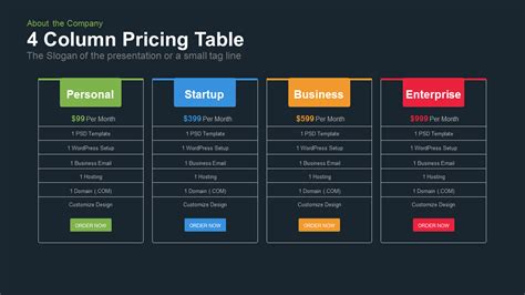 column pricing table powerpoint  keynote template