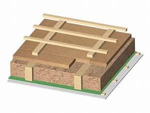Dämmung Mit Holzfaserplatten : neubau renovierung w rmed mmung holzbau bedachungen ~ Lizthompson.info Haus und Dekorationen