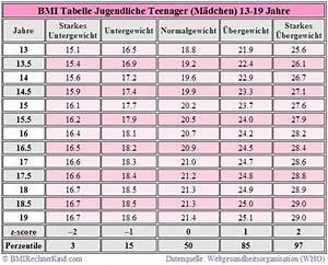 Bmi Bei Kindern Berechnen : bmi rechner jugendliche mit auswertung bmi rechner kind ~ Themetempest.com Abrechnung