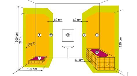 norme prise cuisine normes électriques pour la salle de bains