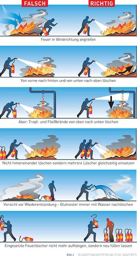 Brandschutz Mehr Sicherheit Im Eigenen Zuhause by Brandschutz Mehr Sicherheit Im Eigenen Zuhause Bauen De