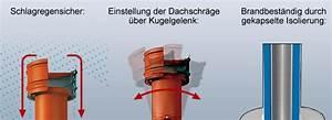 Anschluss Dunstabzugshaube Abluftkanal : dunstabzug gitter au en g nstige haushaltsger te ~ A.2002-acura-tl-radio.info Haus und Dekorationen