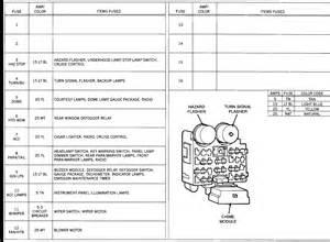 1988 jeep wrangler laredo 89 jeep wrangler layout for the fuse panel my horn