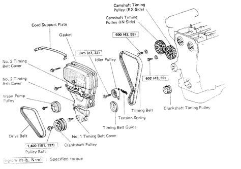 timing belt diagram     set timing    efi