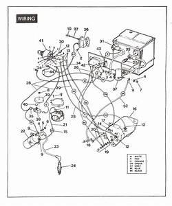 Club Golf Cart Fuse Diagram