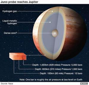 Juno probe returns first in-orbit Jupiter photo - Click ...