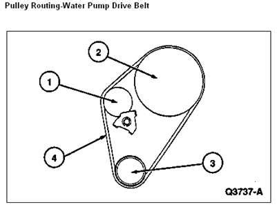 Need Diagram For Serpentine Belt Buick Lesabre