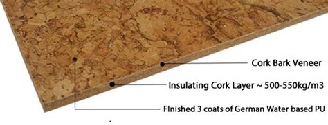 cork flooring and water specification