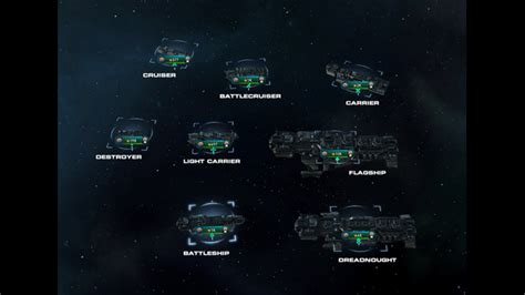 Stellaris New Ship Classes & More Mod