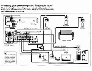 Sony Surround Sound Wiring Diagram