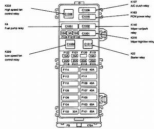 Ford Taurus 2007 Fuse Box Diagram