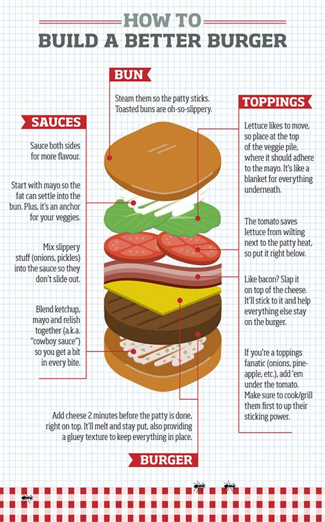 How To Stop Your Burger Toppings From Squirting Out The Sides