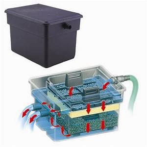 Filtre Bassin Exterieur : laguna avis produits pompe filtre filtre exterieur ~ Melissatoandfro.com Idées de Décoration