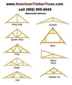 Ceiling Joist Definition Architecture timber truss designs american timber truss