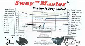 Hayes Swaymaster Electronic Anti Sway Master Control Tow