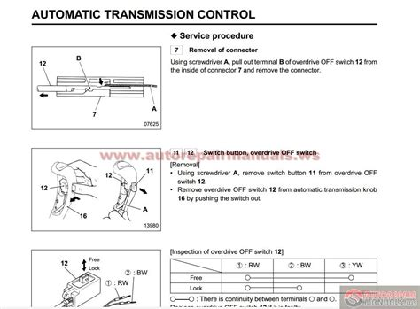 free online auto service manuals 1996 mitsubishi truck windshield wipe control mitsubishi fuso 1996 2001 fe fg service manuals auto repair manual forum heavy equipment