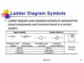 High quality images for plc ladder diagram symbols hddesign726 hd wallpapers plc ladder diagram symbols ccuart Choice Image