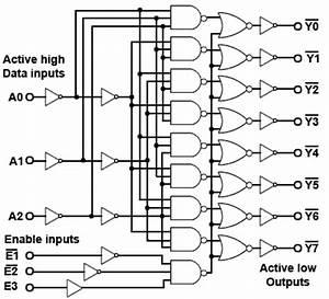 decimal to bcd decoder circuit diagram decimal free With 3 8 decoder circuit