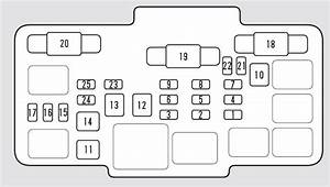 Acura Rsx  2005 - 2006  - Fuse Box Diagram