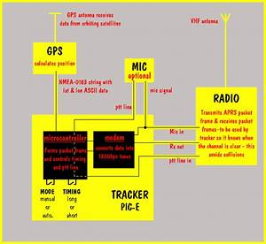 Gps Tracker Circuit Diagram