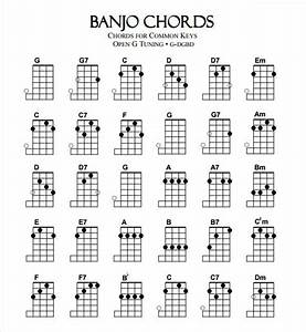 Image Result For Guitar Chord Chart In 2019