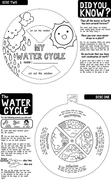 E Is For Explore! Water Cycle Wheel