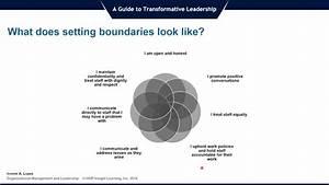 Setting Professional Boundaries - YouTube