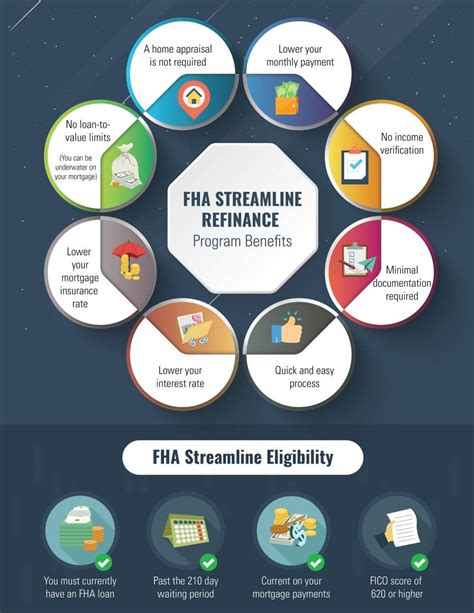 2018 Fha Streamline Refinance Guidelines. Next Generation Macbook Air Top Proxy Site. Sub Zero Air Conditioning Seabrook House N J. High School Newspapers Accounting And Payroll. Medical Scheduling Software Free. Installing Asphalt Shingles Car Hire Iceland. Home Loans After Short Sale Learn Sap Online. Private Banks In California Plumbers El Paso. Rheumatoid Arthritis And Physical Therapy