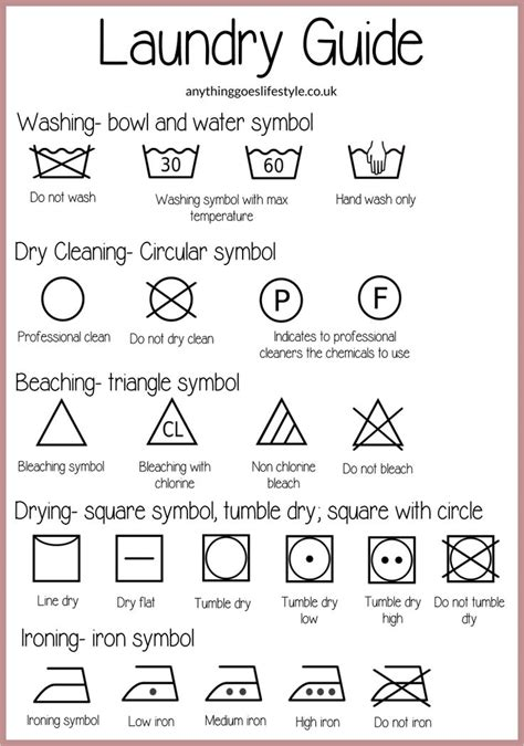 wash care symbols  printable laundry guide laundry