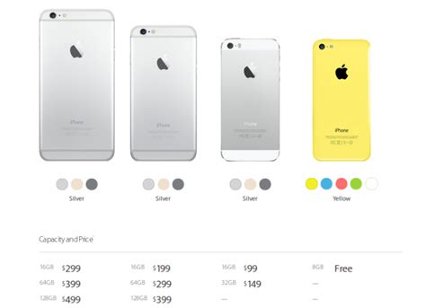 how much money is a iphone 6 iphone 6 and 6 plus how much they really cost