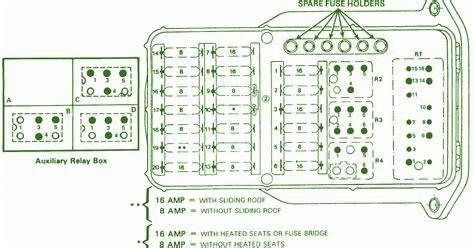 Sl500 Mercede Power Seat Wiring Diagram by Fuse Box Diagram Mercedes 190e 1986 Mercedes Fuse