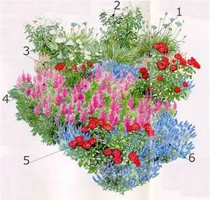 Rosenbeet Mit Stauden : naturnaher garten mit normalen gartenblumen eine romantische oase ~ Frokenaadalensverden.com Haus und Dekorationen