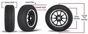 Tire Size Diagram