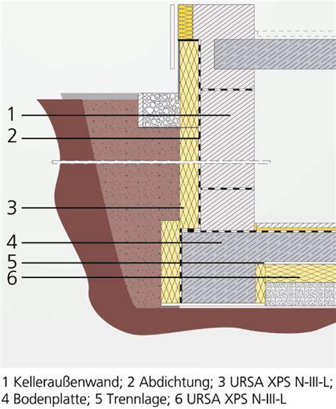Die Bodenplatte Selbst Betonieren Auf Den Fundamentplan Kommt Es An by W 228 Rmeverluste Bei Erdber 252 Hrten Bauteilen Minimieren