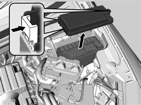 Power Fuse Box City by Motor Fuses Explained Impremedia Net