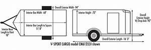 Sportster Cargo
